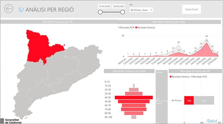 Mapa de dades a la RS Alt Pirineu i Aran