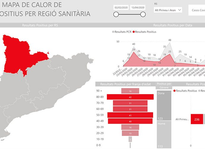 mapa d'afectats a la Regió sanitària del Pirineu