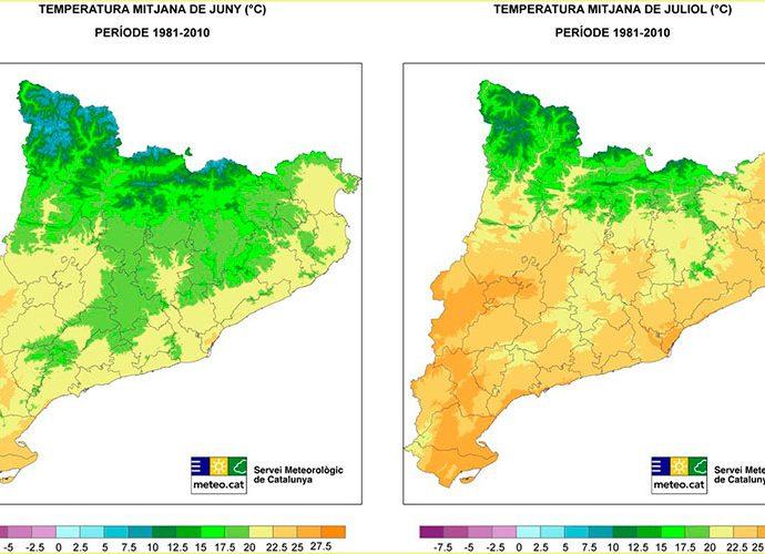 Gràfic de la temperatura mitjana a Catalunya a l'estiu