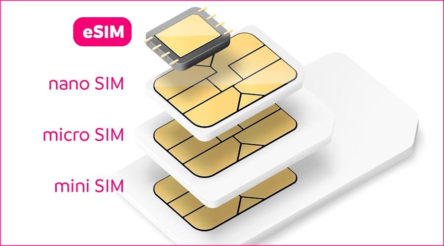 Targetes SIM de diferents mides. Font: Andorra Telecom