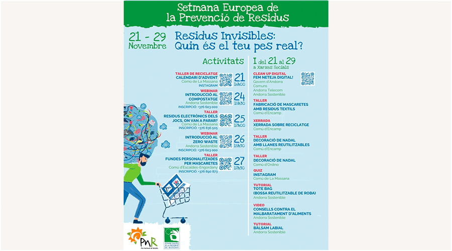 Cartell promocional de la Setmana Europea de Prevenció de Residus